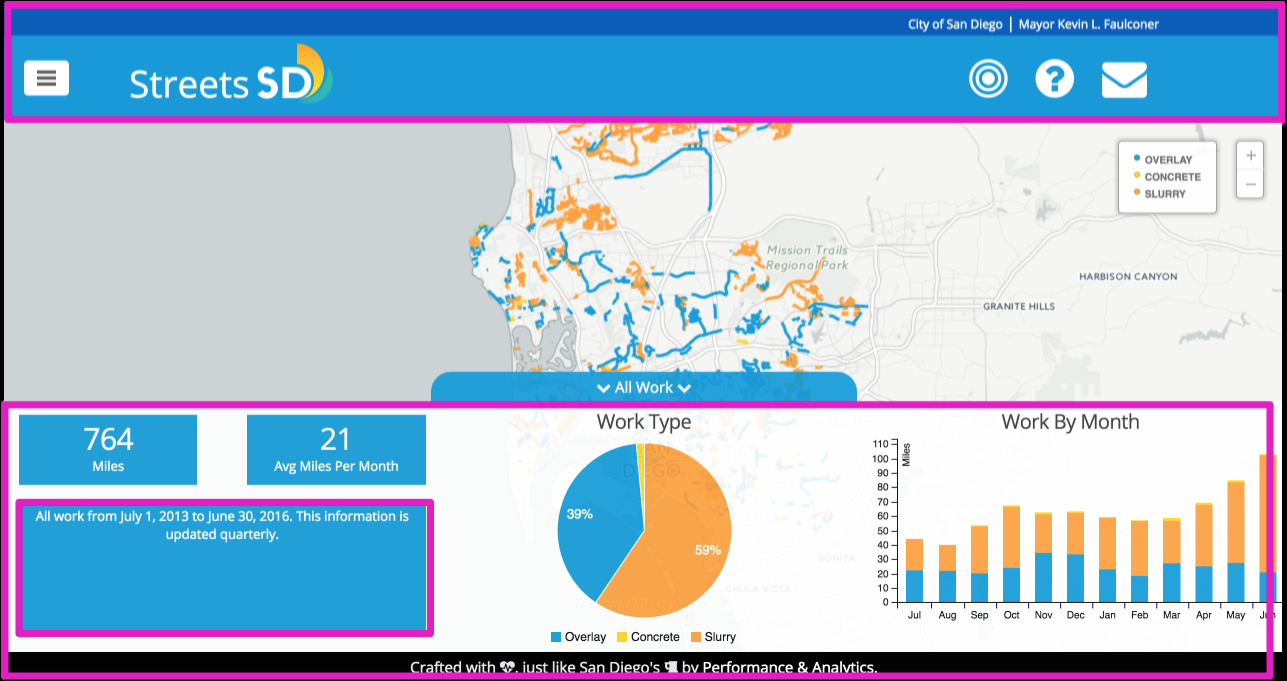 Behind the Scenes of StreetsSD - City of San Diego Open Data Portal
